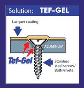 Original ULTRA Tef-Gel® PTFE waterproof paste ~ Lubricates